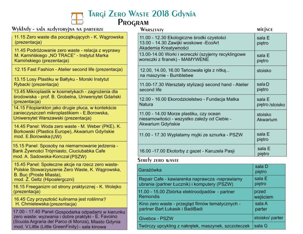 Targi Zero Waste w Gdyni - Program